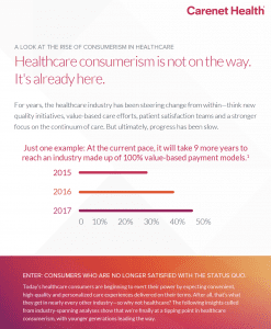 Healthcare Consumerism infographic thumbnail
